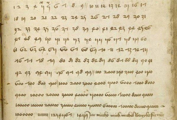Số Ả rập được người Ấn Độ phát minh